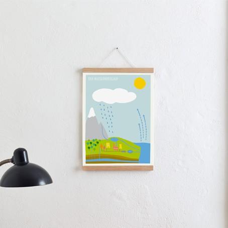 Set / Der Wasserkreislauf + Posterleiste Eiche A3
