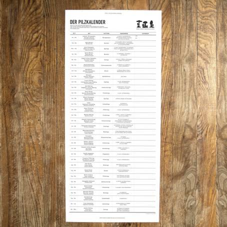 Der Pilzkalender